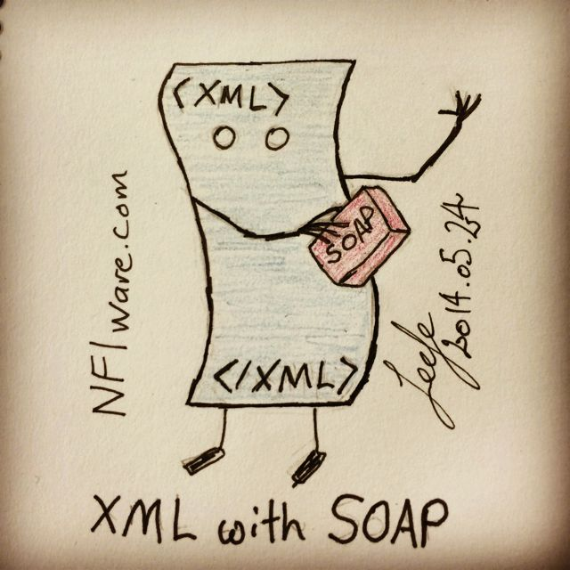 XML with SOAP, keeping your webservices clean